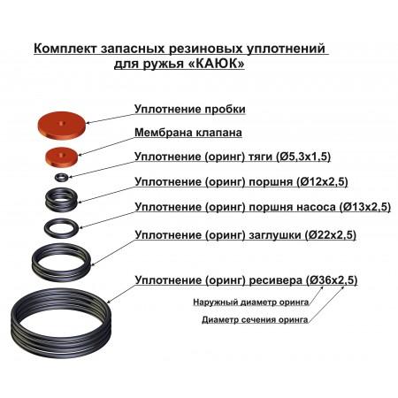 11017 Комплект уплотнений к ружью «Каюк»