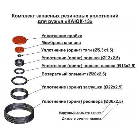 13017 Комплект уплотнений к ружью «Каюк-13»